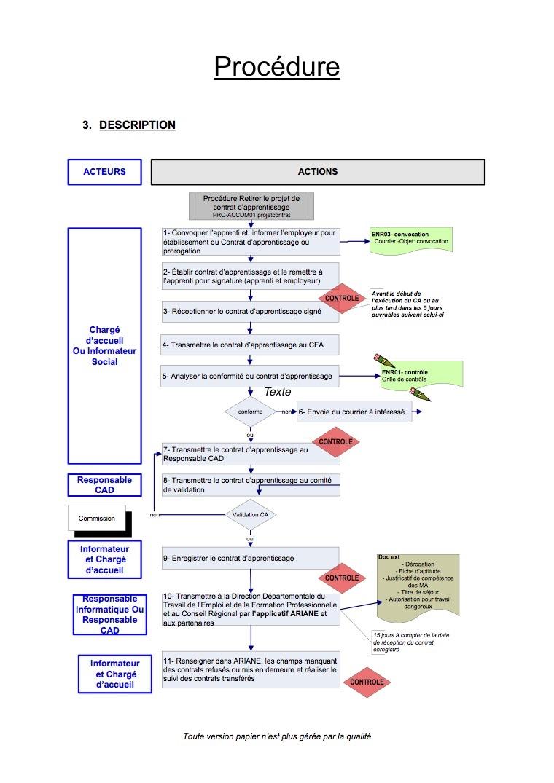 00mise en oeuvre du contrat d 39 apprentissage v1 4 copie - Contrat d apprentissage chambre des metiers ...